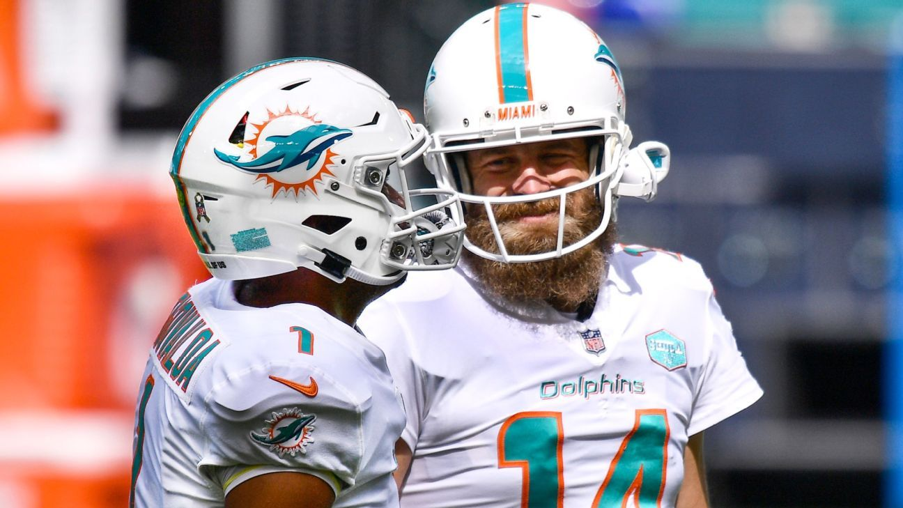 Miami Dolphins QB Ryan Fitzpatrick tests positive for COVID-19, versus Buffalo Bills, according to reports