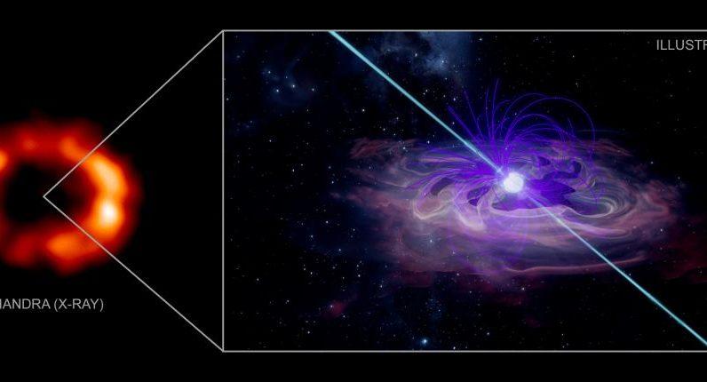 Os astrônomos acreditam ter encontrado um remanescente de estrela de nêutrons deixada pela supernova 1987A