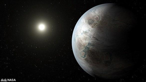 Compartilhe Kepler-452b, também conhecido como